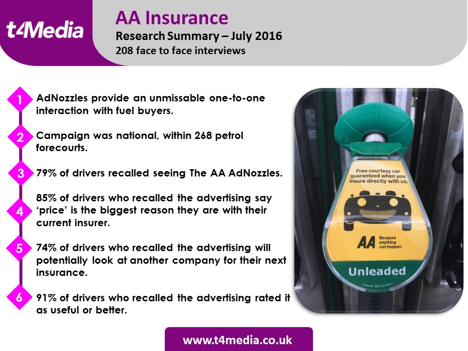 AA Insurance AdNozzle Research