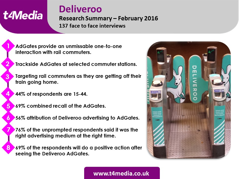 Deliveroo AdGate Research