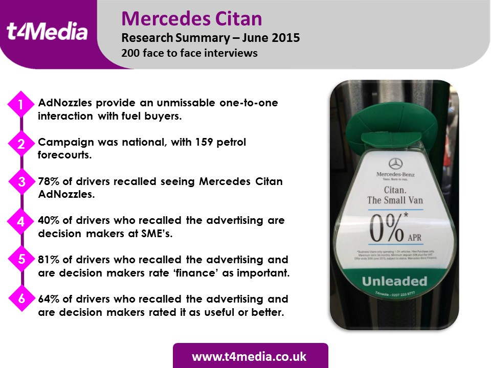 Mercedes Citan AdNozzle Research