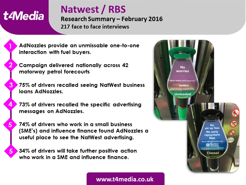 Natwest RBS AdNozzle Research
