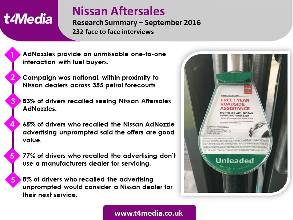 Nissan AdNozzle research