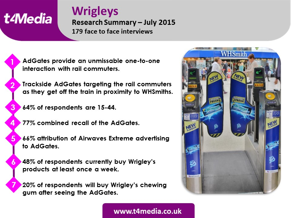 Wrigleys AdGate research