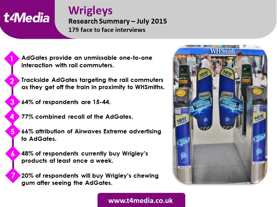 Wrigleys AdGate research